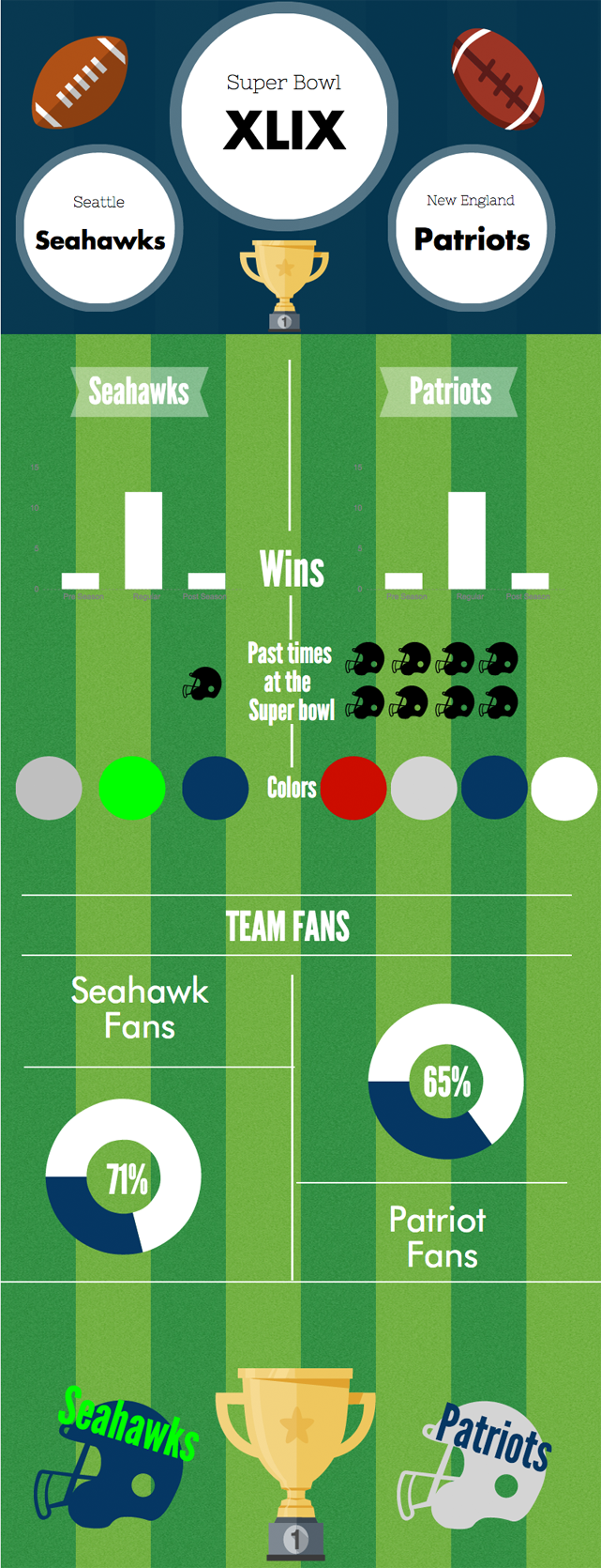 SuperbowlInfographic